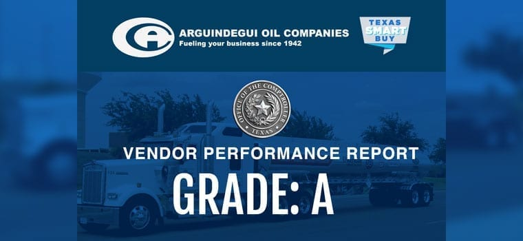 Vendor Performance Report Grade A